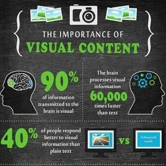 importance-of-visual-contents