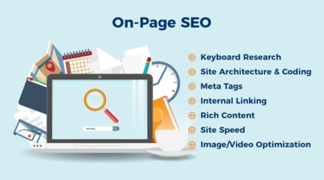 on-page-seo-techniques-in-hindi