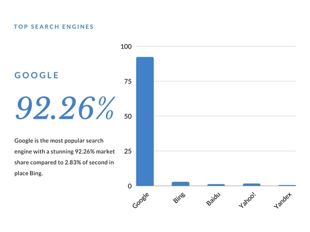 search-engines-uses-stats